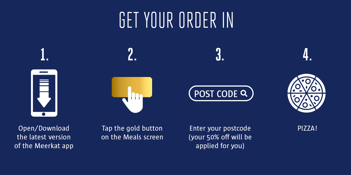 An image outlining the steps for how customers can receive their pizza.