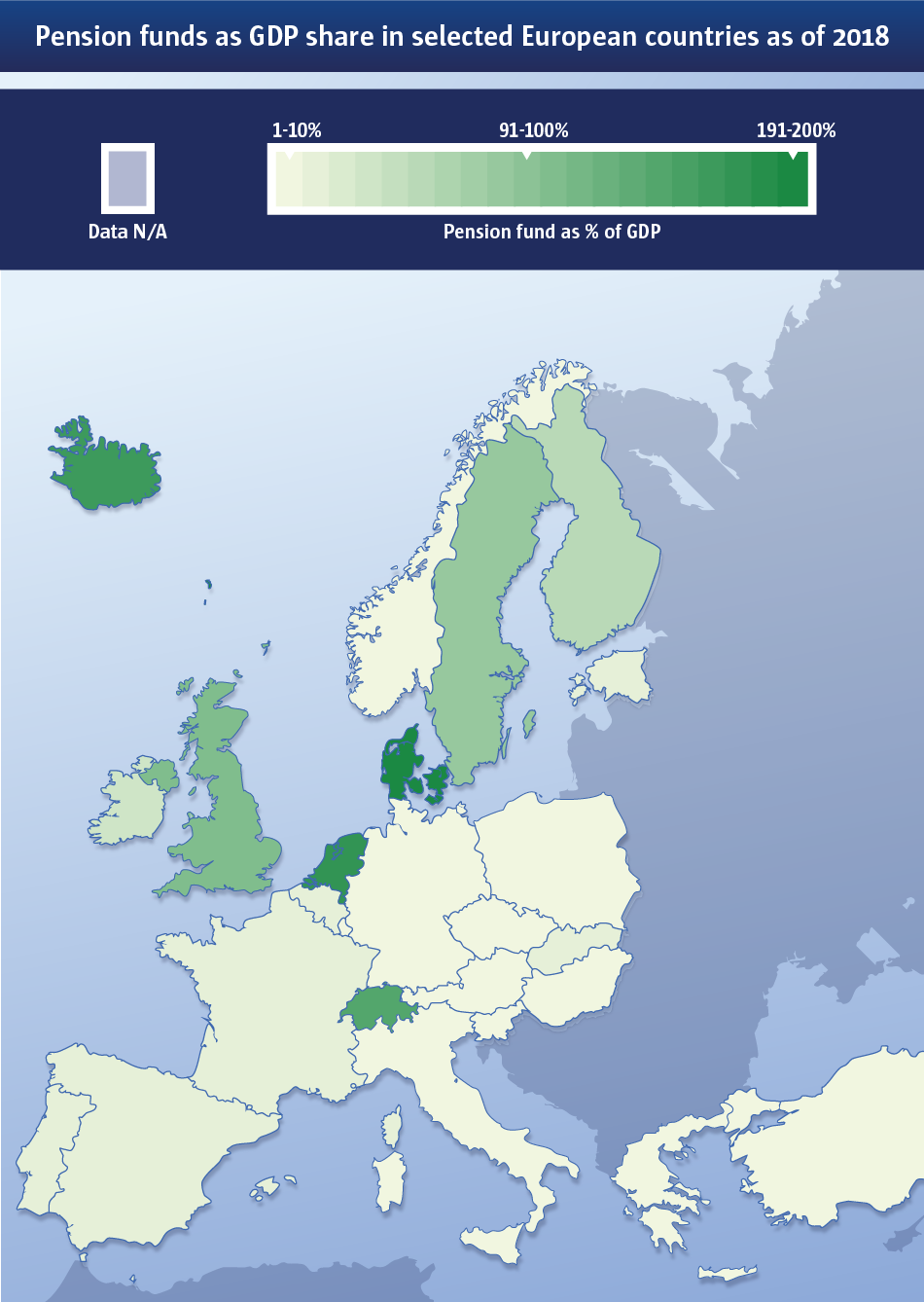 An infographic to show how the United Kingdom has over 91-100% pension fund as of percentage of GDP in 2018.