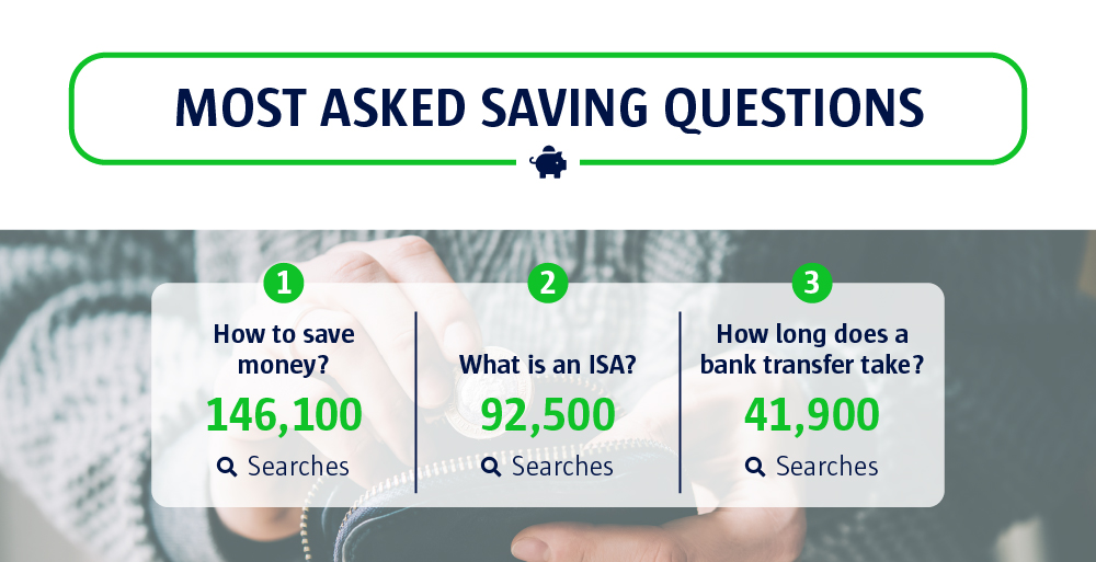 3 Savings questions