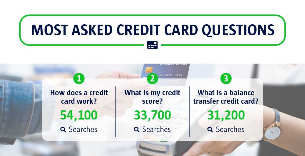 3 Credit card questions