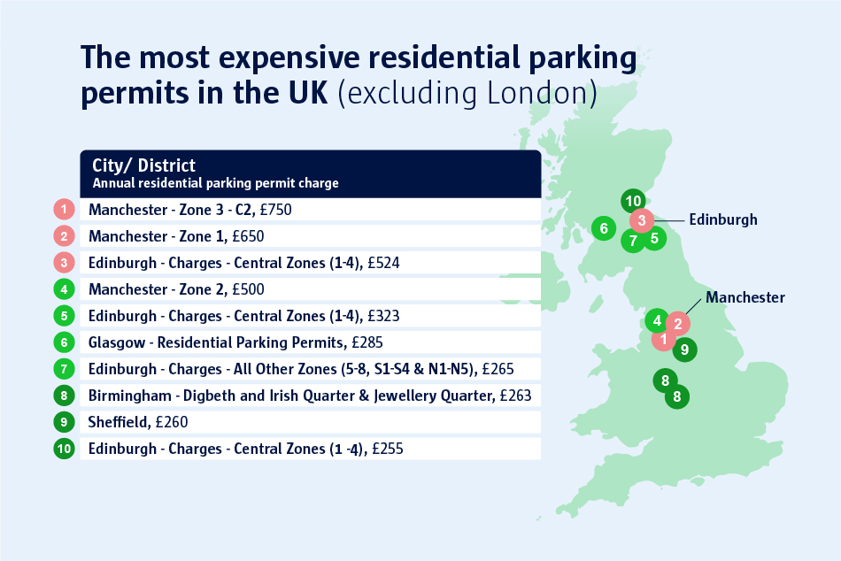 A map to show the most expensive residential parking permits in the UK (excluding London).