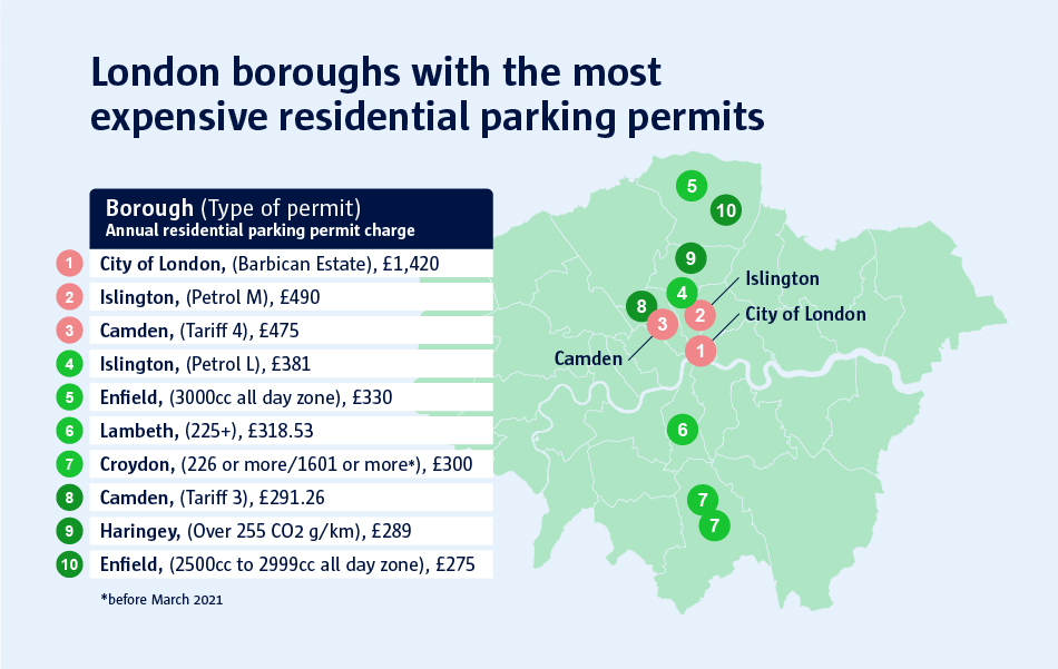 A map to show the London boroughs with the most expensive residential parking permits.