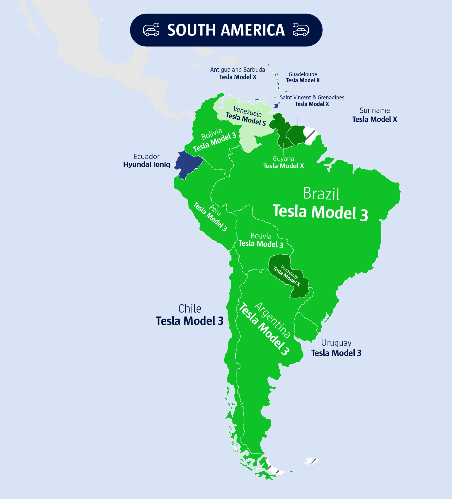 An image of the electric vehicles for South America.