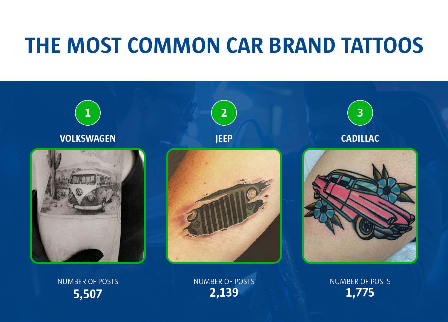 The most common car brand tattoos