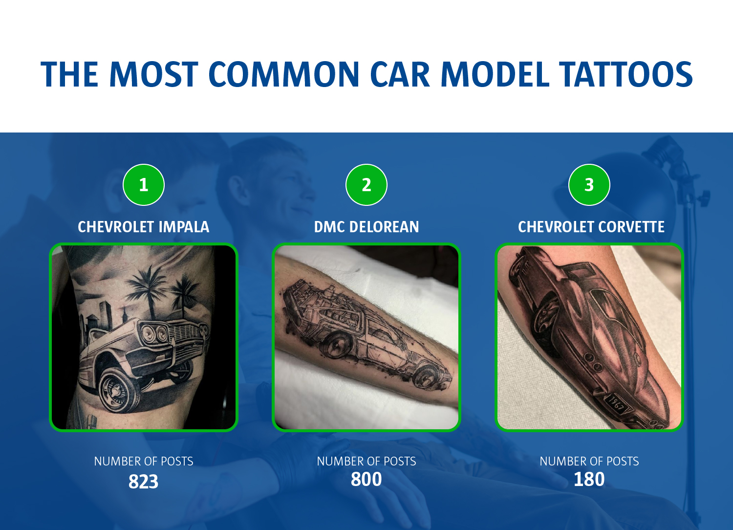 The most common car model tattoos