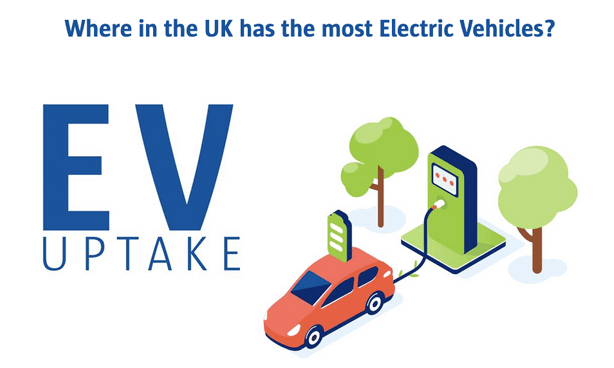 EV Uptake | Compare the Market