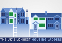 Longest Housing Ladders | Compare the Market