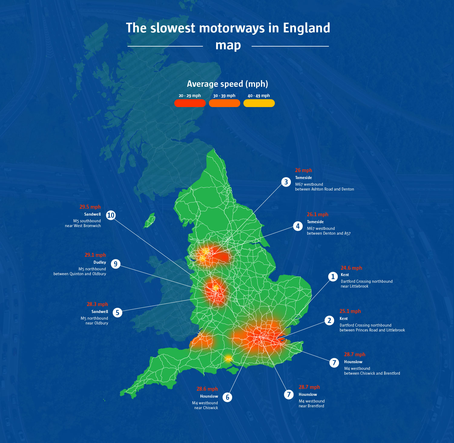 A map to show the slowest motorways in England.