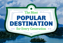 Most Popular Destination for Every Age | Compare the Market