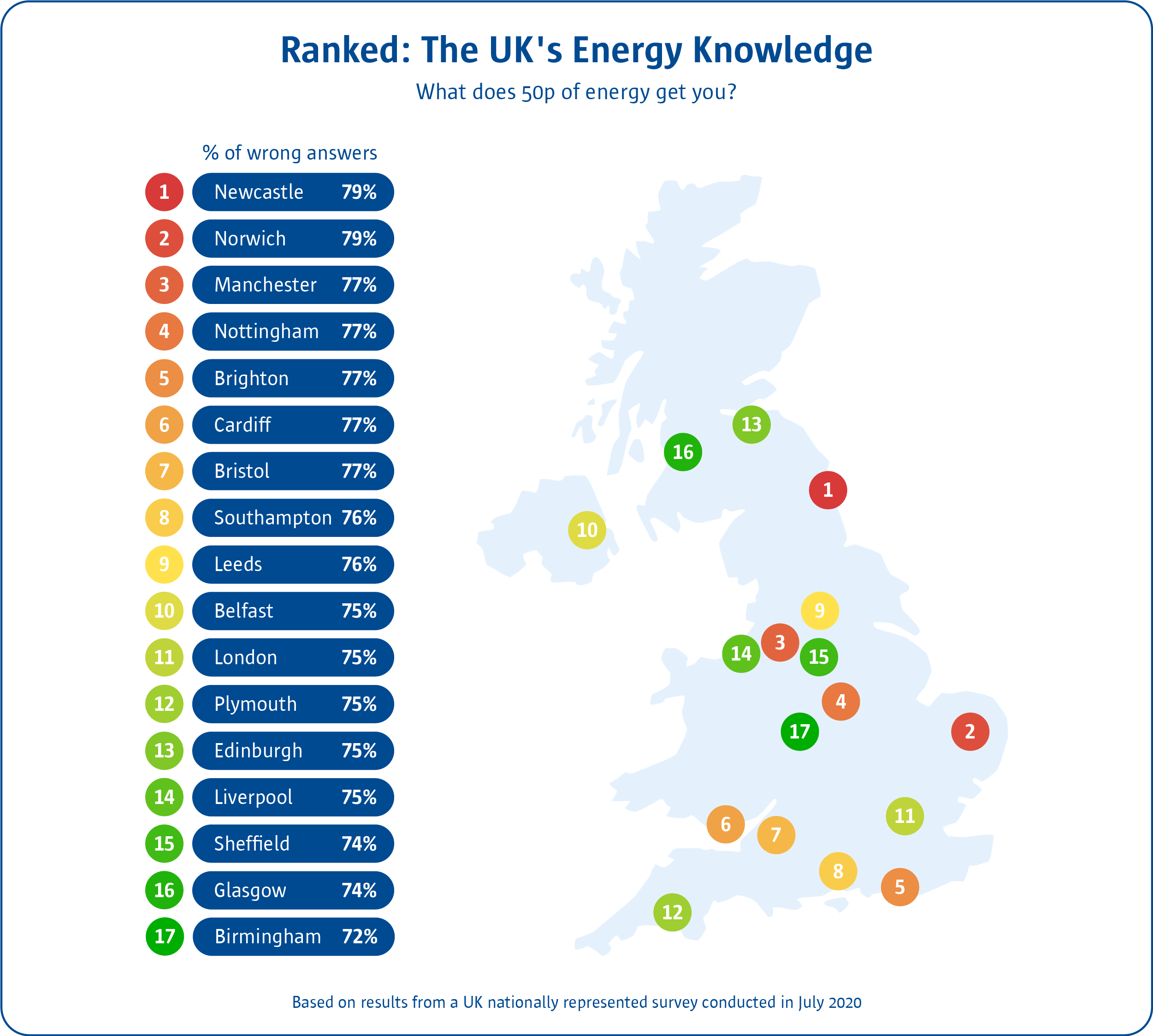 The UK cities least switched on about their energy use