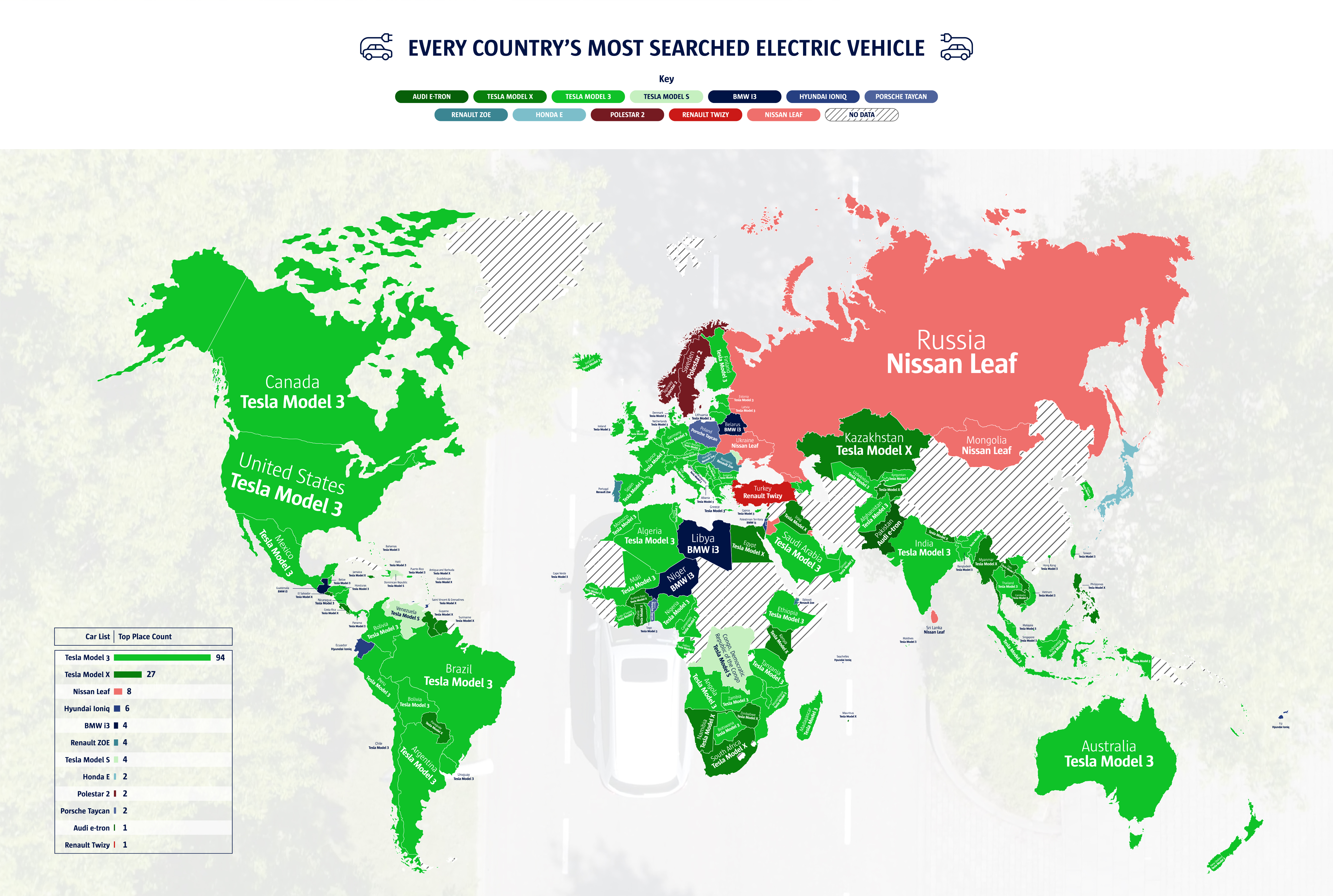 A graphic to show the most searched for electric vehicles.