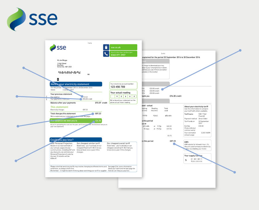 example of an SSE energy bill